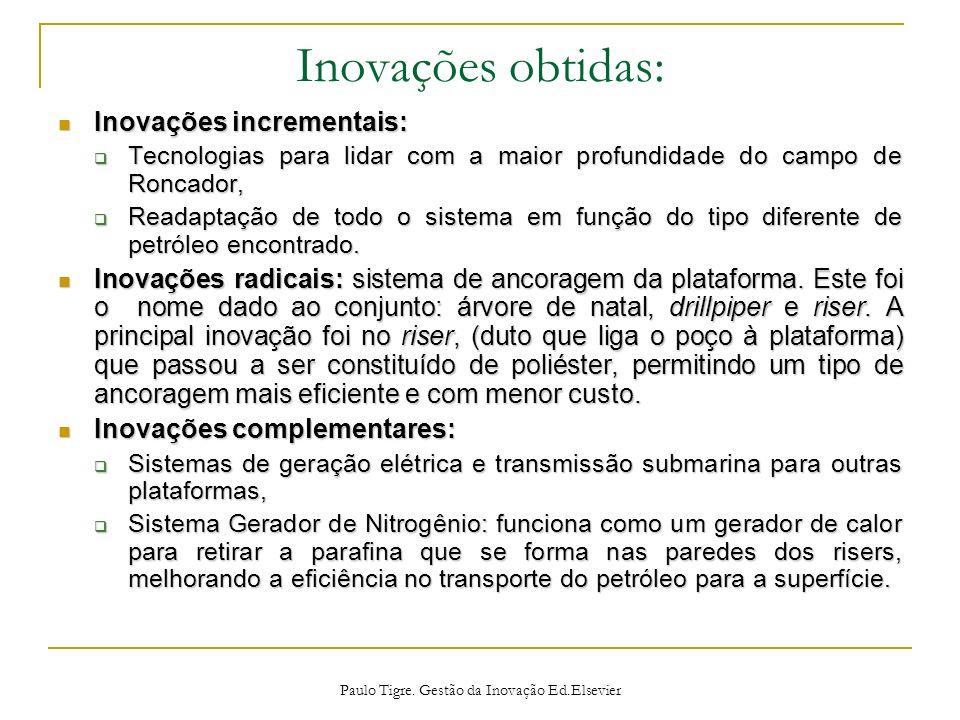 Inovações obtidas: Inovações incrementais: Inovações incrementais: Tecnologias para lidar com a maior profundidade do campo de Roncador, Tecnologias p