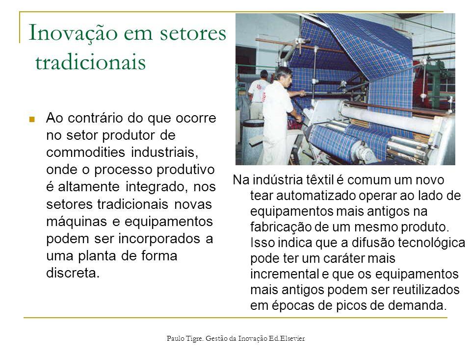 Inovação em setores tradicionais Ao contrário do que ocorre no setor produtor de commodities industriais, onde o processo produtivo é altamente integr