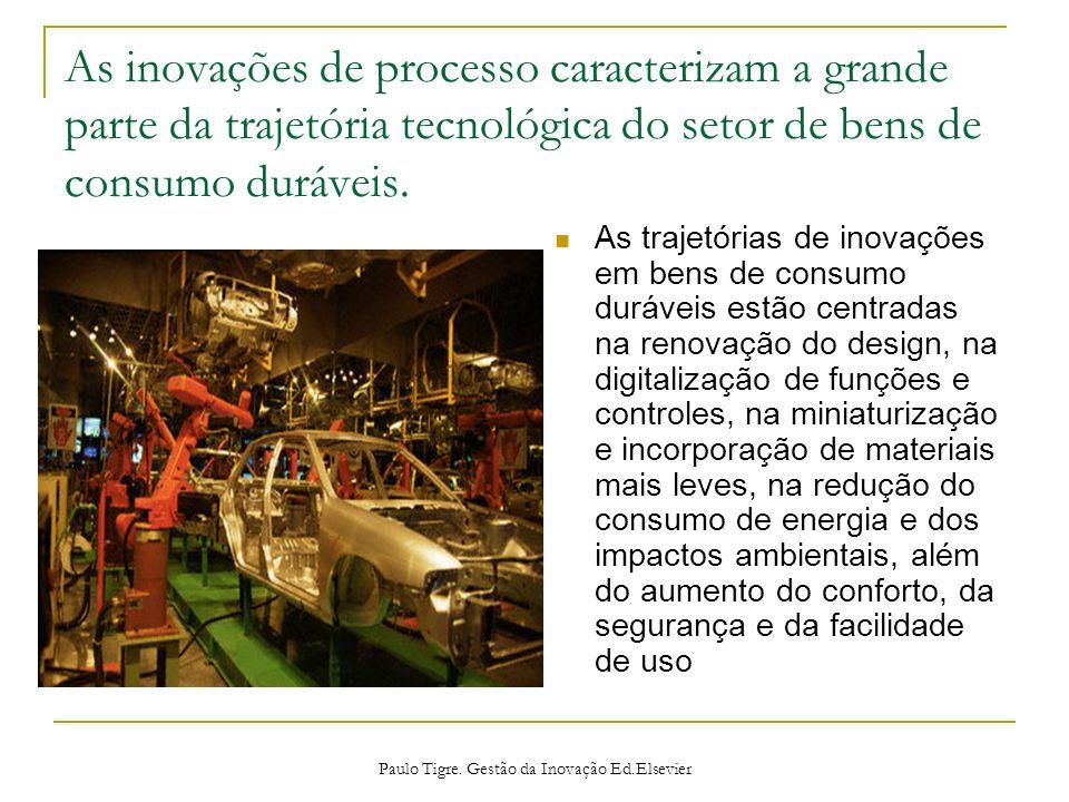 As inovações de processo caracterizam a grande parte da trajetória tecnológica do setor de bens de consumo duráveis. As trajetórias de inovações em be