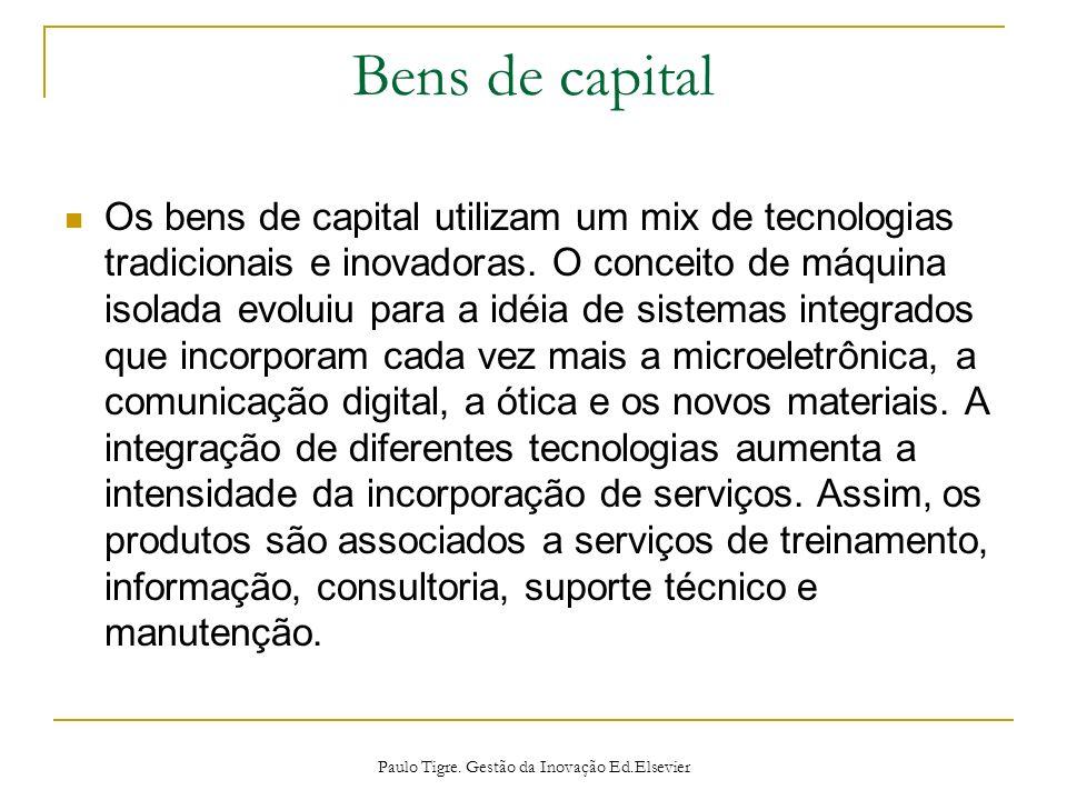 Bens de capital Os bens de capital utilizam um mix de tecnologias tradicionais e inovadoras. O conceito de máquina isolada evoluiu para a idéia de sis