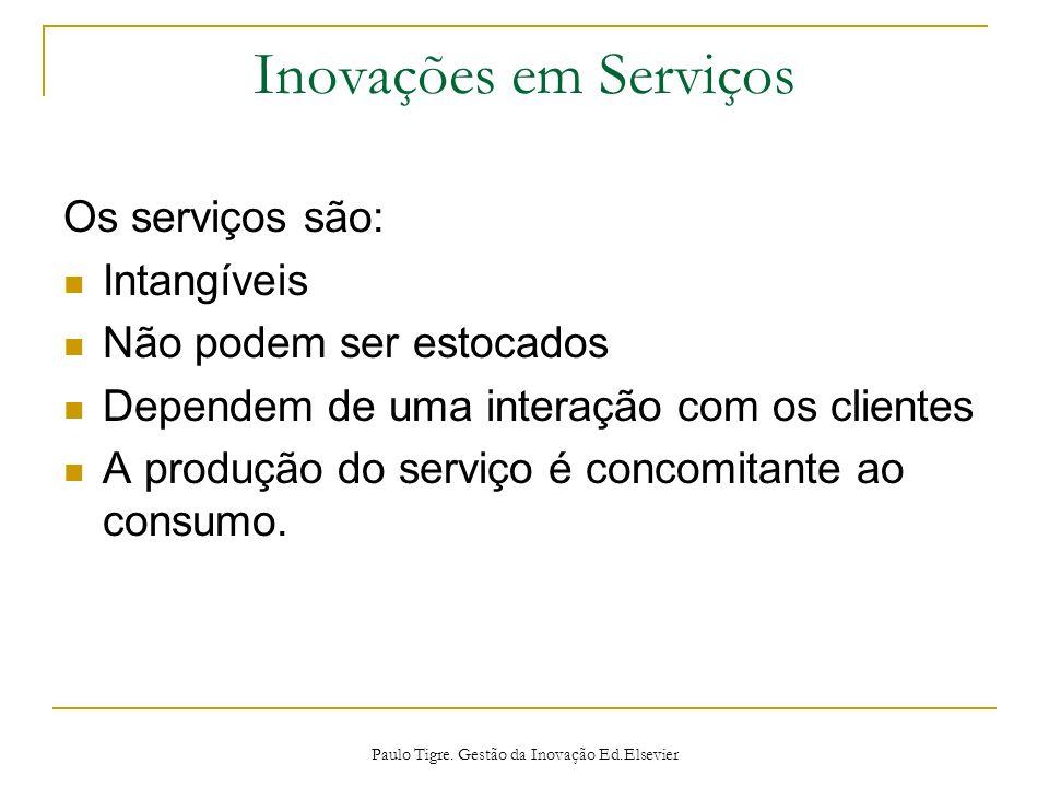Inovações em Serviços Os serviços são: Intangíveis Não podem ser estocados Dependem de uma interação com os clientes A produção do serviço é concomita