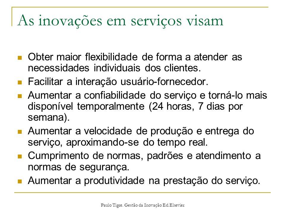 As inovações em serviços visam Obter maior flexibilidade de forma a atender as necessidades individuais dos clientes. Facilitar a interação usuário-fo