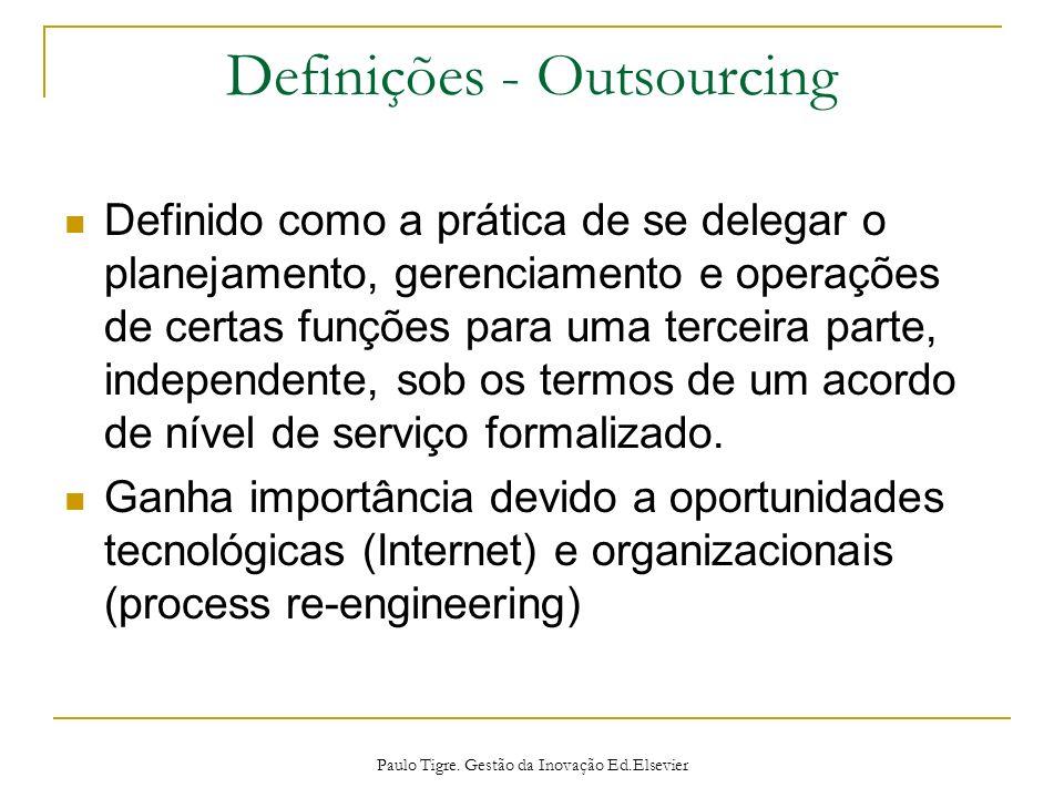 Definições - Outsourcing Definido como a prática de se delegar o planejamento, gerenciamento e operações de certas funções para uma terceira parte, in