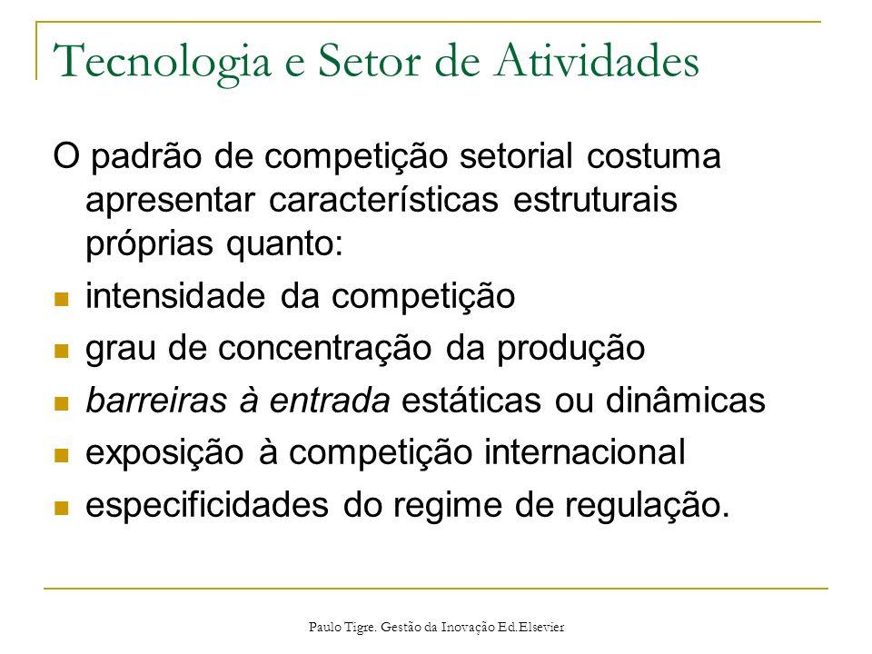 Tecnologia e Setor de Atividades O padrão de competição setorial costuma apresentar características estruturais próprias quanto: intensidade da compet