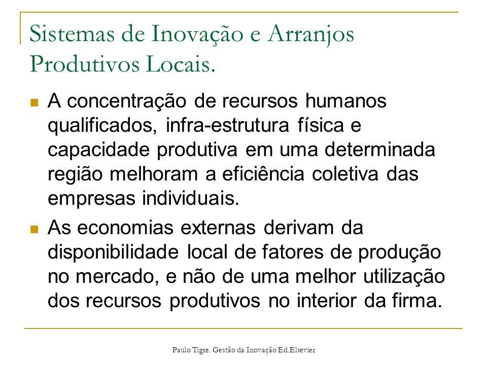 Sistemas de Inovação e Arranjos Produtivos Locais. A concentração de recursos humanos qualificados, infra-estrutura física e capacidade produtiva em u
