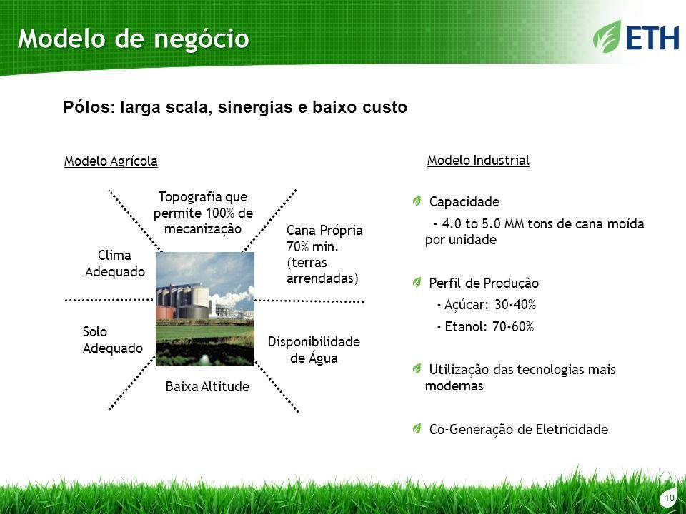 10 Modelo de negócio Solo Adequado Cana Própria 70% min. (terras arrendadas) Topografia que permite 100% de mecanização Baixa Altitude Disponibilidade