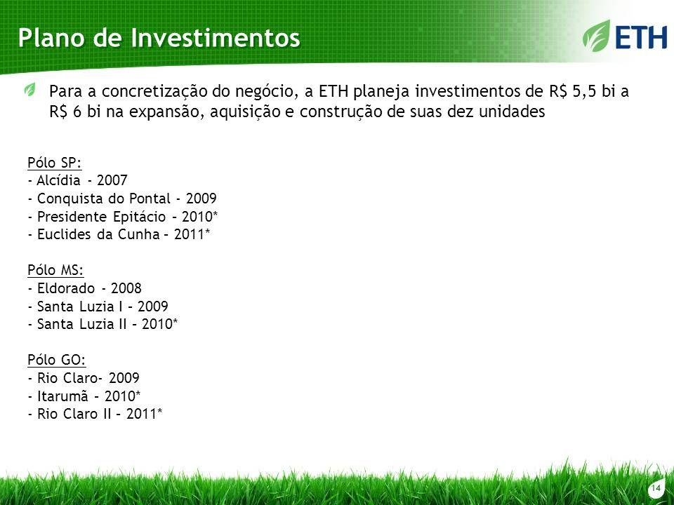 14 Plano de Investimentos Para a concretização do negócio, a ETH planeja investimentos de R$ 5,5 bi a R$ 6 bi na expansão, aquisição e construção de s