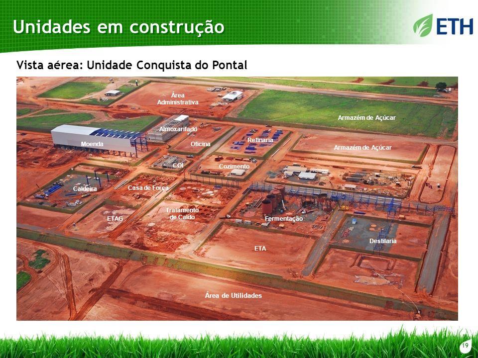 19 Unidades em construção Destilaria Fermentação Tratamento de Caldo Casa de Força Caldeira Moenda Área Administrativa COI Almoxarifado ETAG ETA Cozim