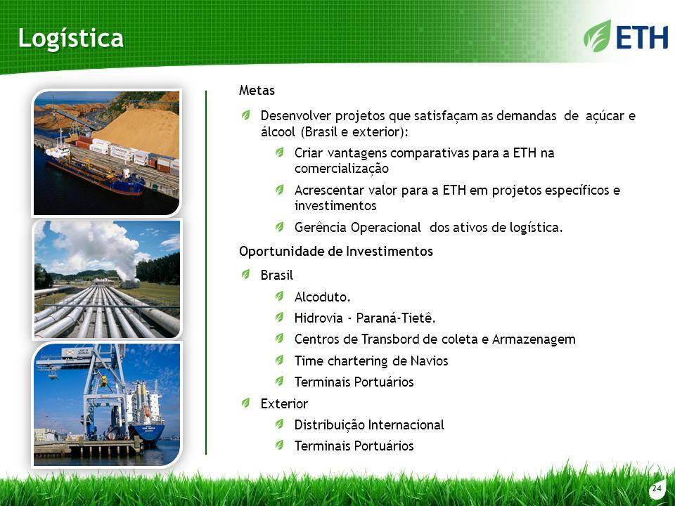 24 Logística Desenvolver projetos que satisfaçam as demandas de açúcar e álcool (Brasil e exterior): Criar vantagens comparativas para a ETH na comerc