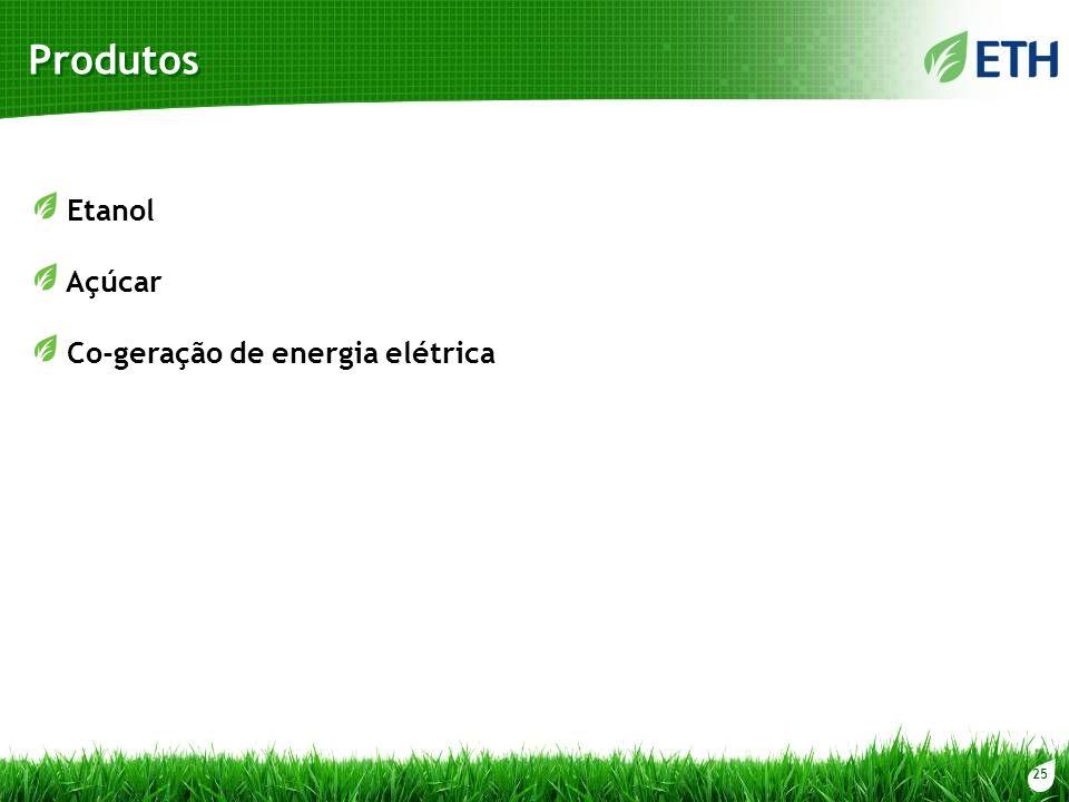 25 Produtos Etanol Açúcar Co-geração de energia elétrica
