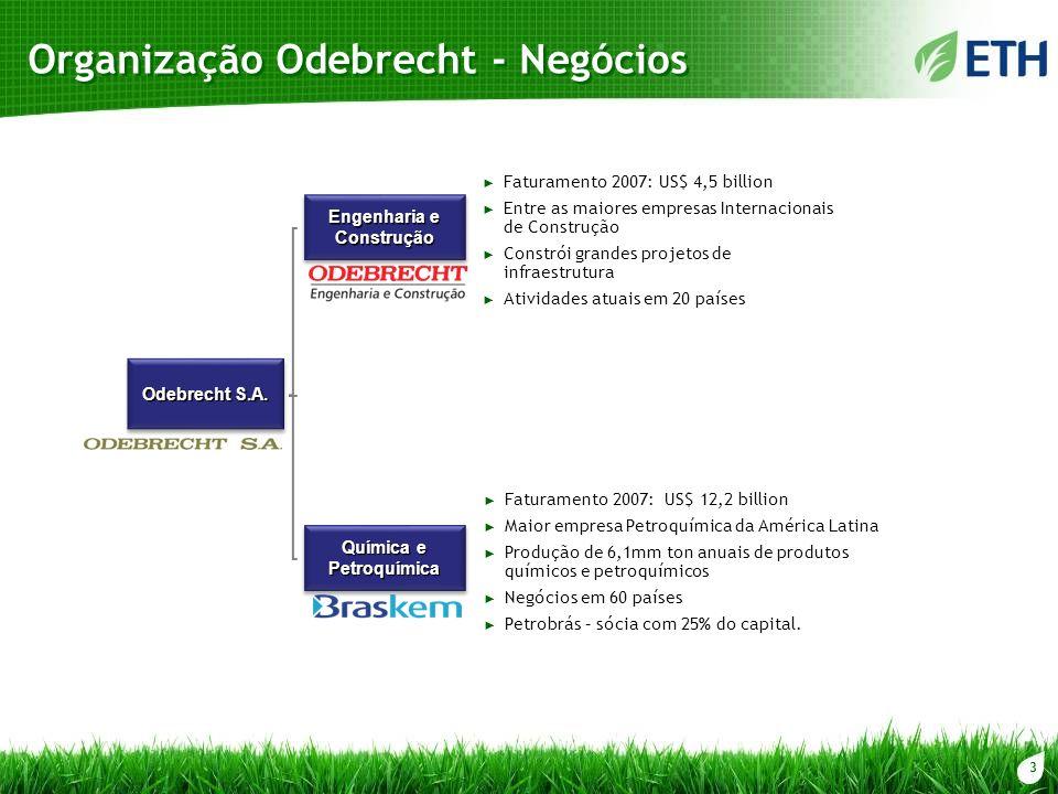 3 Engenharia e Construção Química e Petroquímica Odebrecht S.A. Faturamento 2007: US$ 12,2 billion Maior empresa Petroquímica da América Latina Produç