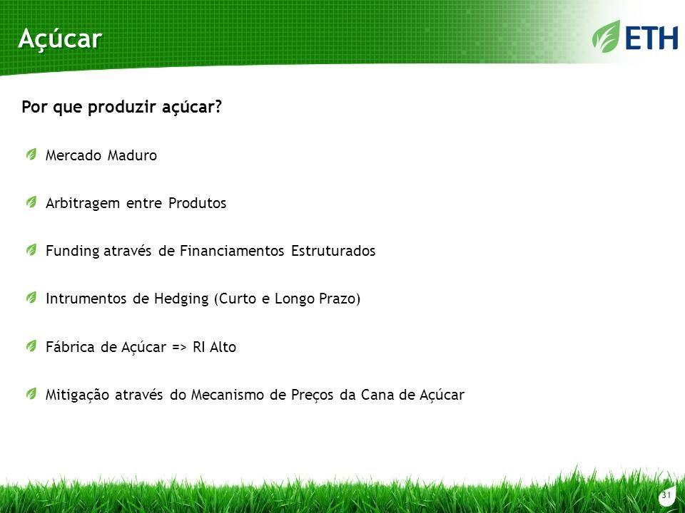 31 Açúcar Mercado Maduro Arbitragem entre Produtos Funding através de Financiamentos Estruturados Intrumentos de Hedging (Curto e Longo Prazo) Fábrica
