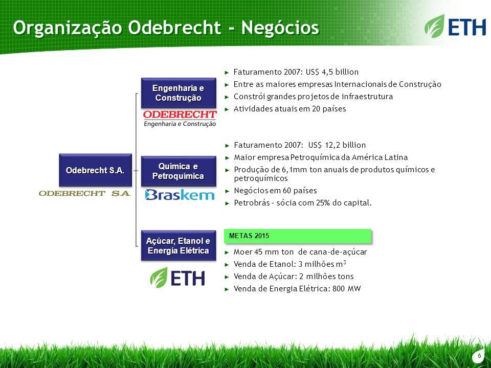 6 Engenharia e Construção Química e Petroquímica Odebrecht S.A. Faturamento 2007: US$ 12,2 billion Maior empresa Petroquímica da América Latina Produç
