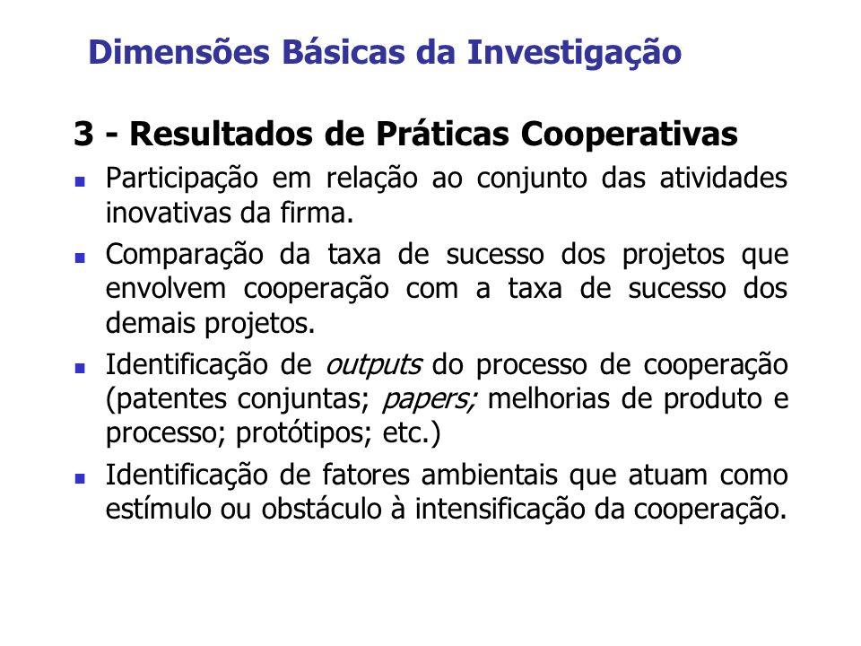 Dimensões Básicas da Investigação 3 - Resultados de Práticas Cooperativas Participação em relação ao conjunto das atividades inovativas da firma. Comp