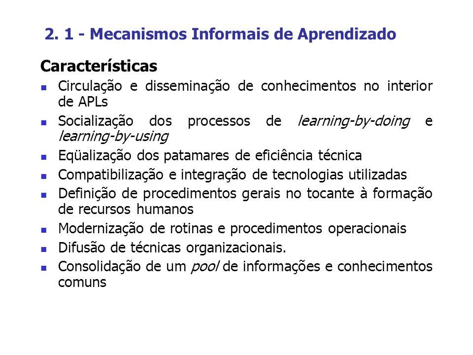 2. 1 - Mecanismos Informais de Aprendizado Características Circulação e disseminação de conhecimentos no interior de APLs Socialização dos processos d
