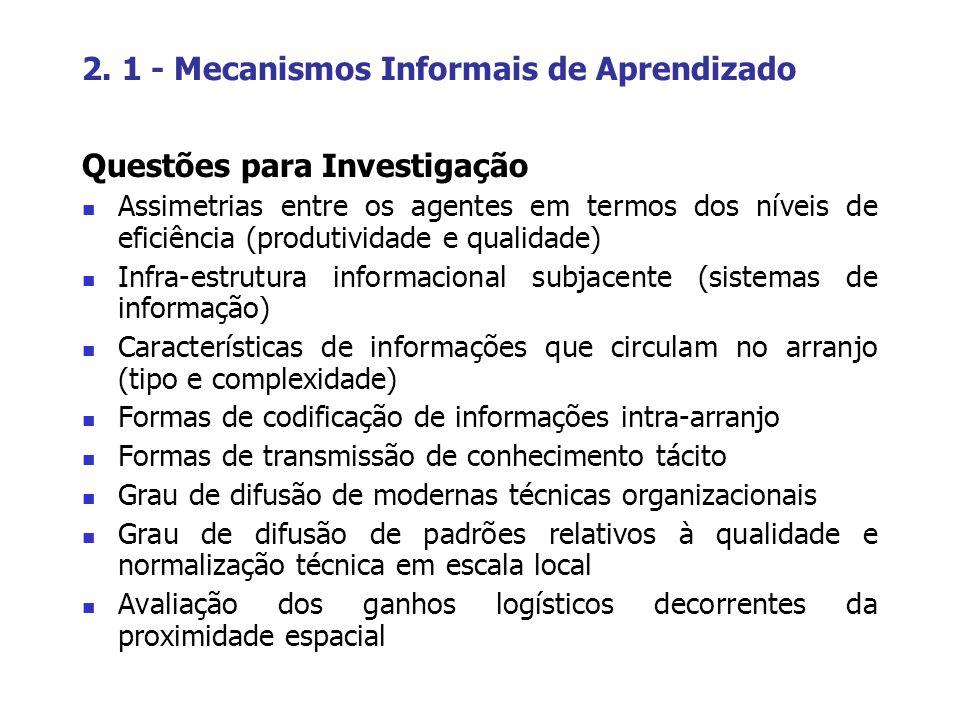 2. 1 - Mecanismos Informais de Aprendizado Questões para Investigação Assimetrias entre os agentes em termos dos níveis de eficiência (produtividade e