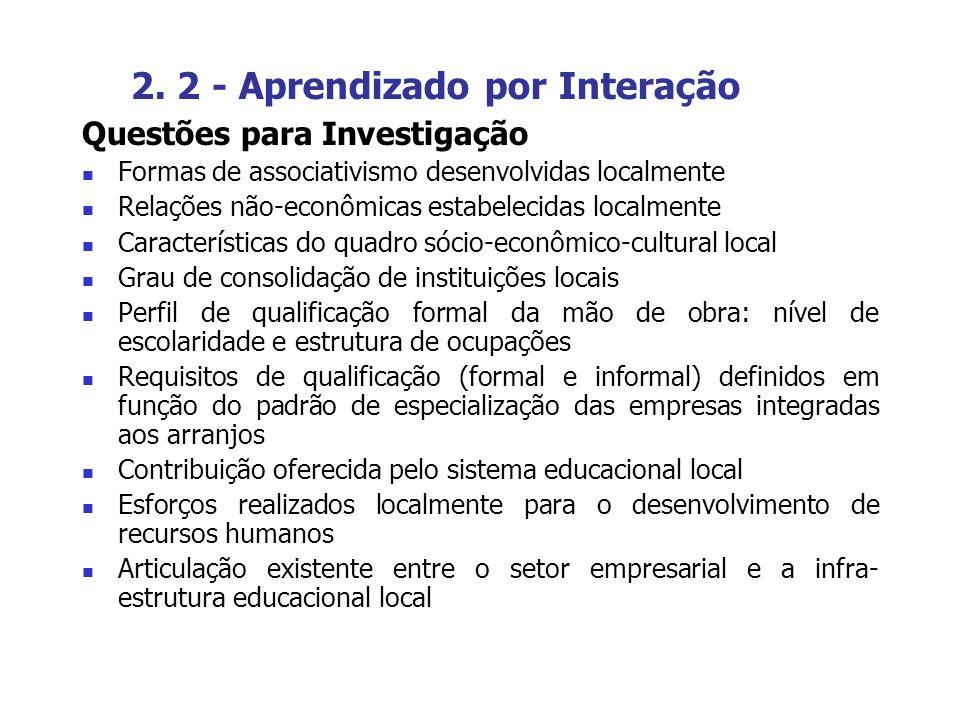 2. 2 - Aprendizado por Interação Questões para Investigação Formas de associativismo desenvolvidas localmente Relações não-econômicas estabelecidas lo