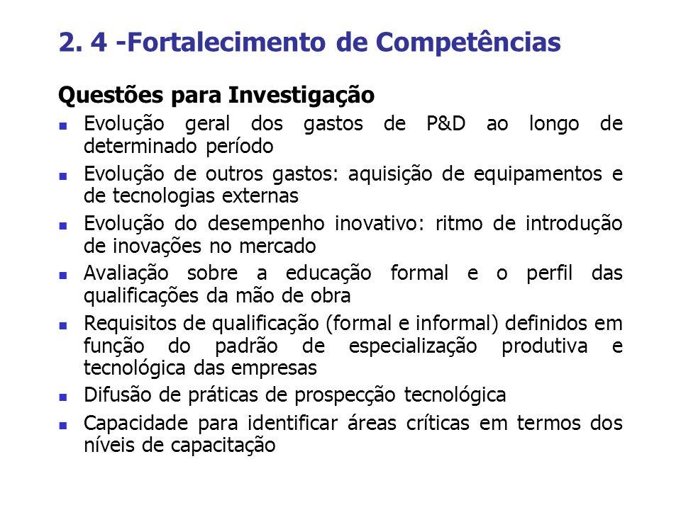 2. 4 -Fortalecimento de Competências Questões para Investigação Evolução geral dos gastos de P&D ao longo de determinado período Evolução de outros ga