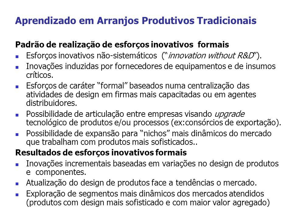 Aprendizado em Arranjos Produtivos Tradicionais Padrão de realização de esforços inovativos formais Esforços inovativos não-sistemáticos (innovation w