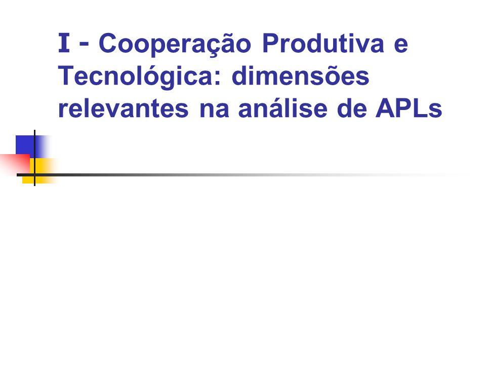 I - Cooperação Produtiva e Tecnológica: dimensões relevantes na análise de APLs