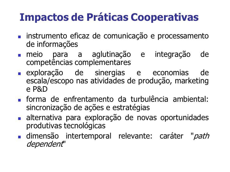 Impactos de Práticas Cooperativas instrumento eficaz de comunicação e processamento de informações meio para a aglutinação e integração de competência