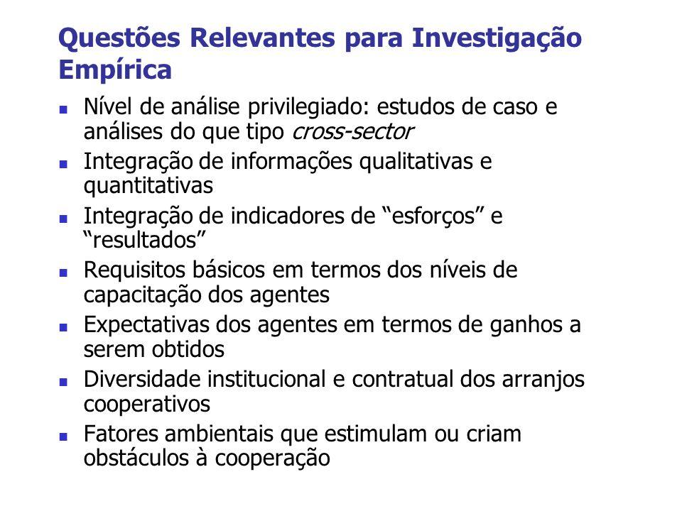 Questões Relevantes para Investigação Empírica Nível de análise privilegiado: estudos de caso e análises do que tipo cross-sector Integração de inform