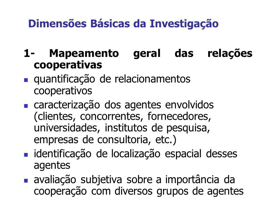 Dimensões Básicas da Investigação 1- Mapeamento geral das relações cooperativas quantificação de relacionamentos cooperativos caracterização dos agent