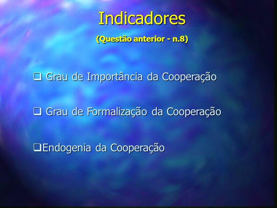 Indicadores (Questão anterior - n.8) Grau de Importância da Cooperação Grau de Importância da Cooperação Grau de Formalização da Cooperação Grau de Fo