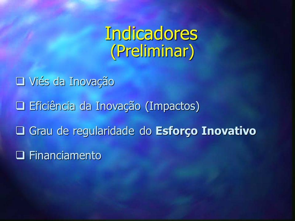 Indicadores (Preliminar) Viés da Inovação Viés da Inovação Eficiência da Inovação (Impactos) Eficiência da Inovação (Impactos) Grau de regularidade do
