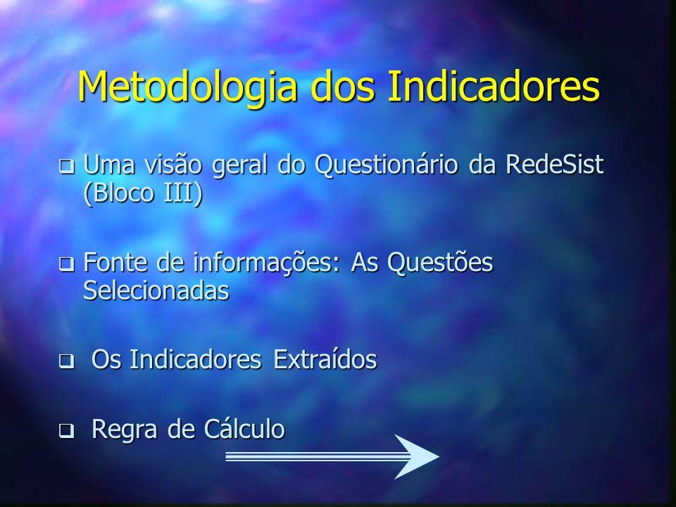 Metodologia dos Indicadores Uma visão geral do Questionário da RedeSist (Bloco III) Uma visão geral do Questionário da RedeSist (Bloco III) Fonte de i