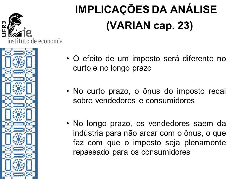 IMPLICAÇÕES DA ANÁLISE (VARIAN cap.