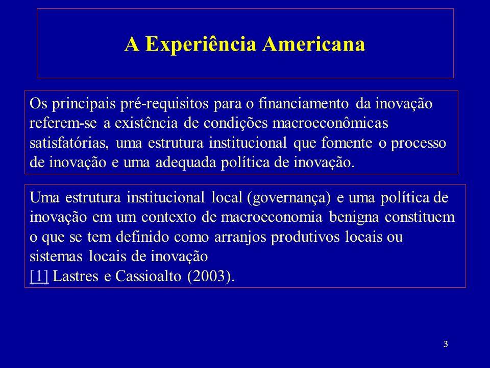 4 A Experiência Americana As estruturas do mercado de capitais e o papel das instituições financeiras públicas e privadas em relação ao funding da inovação, constituem outro elemento decisivo para o desenvolvimento sustentado das firmas inovadoras.