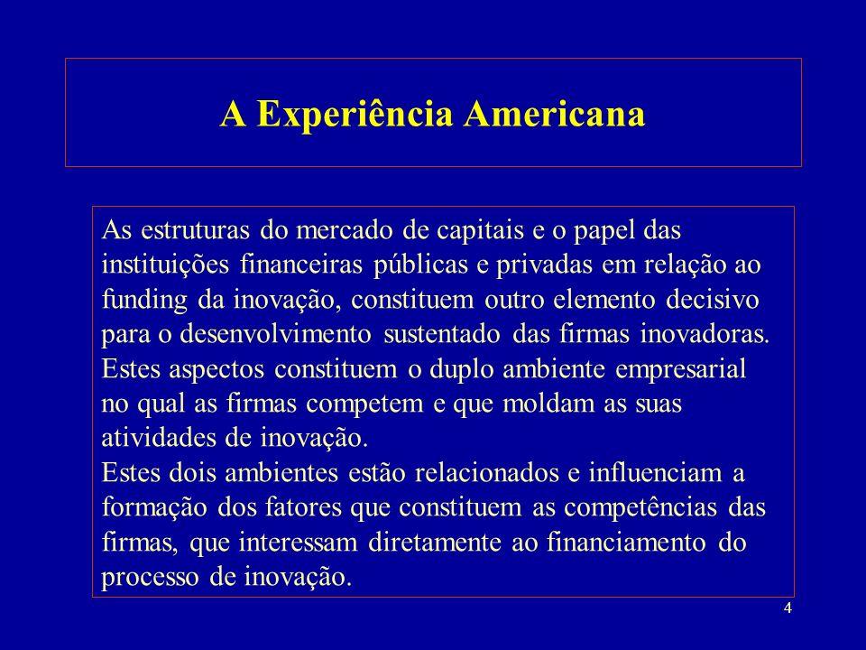 25 No Brasil para que se tenha um desenvolvimento da forma de financiamento via investimento em participação é necessário que se mude as formas de em que a intermediação financeira se dá atualmente no Brasil.