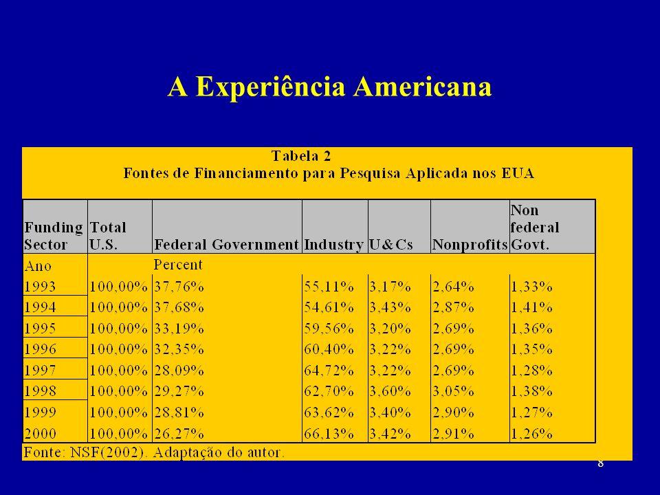 29 Finalmente, é necessário que se elabore uma política de inovação que contemple as diferentes formas de cooperação e aprendizado existentes na economia brasileira.