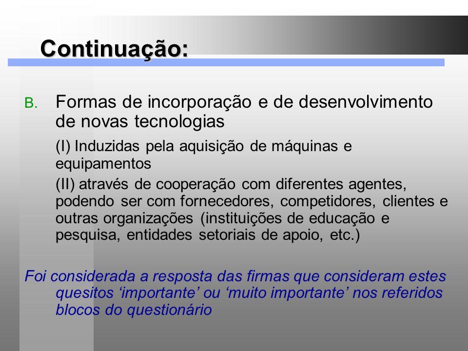 Continuação: B. Formas de incorporação e de desenvolvimento de novas tecnologias (I) Induzidas pela aquisição de máquinas e equipamentos (II) através