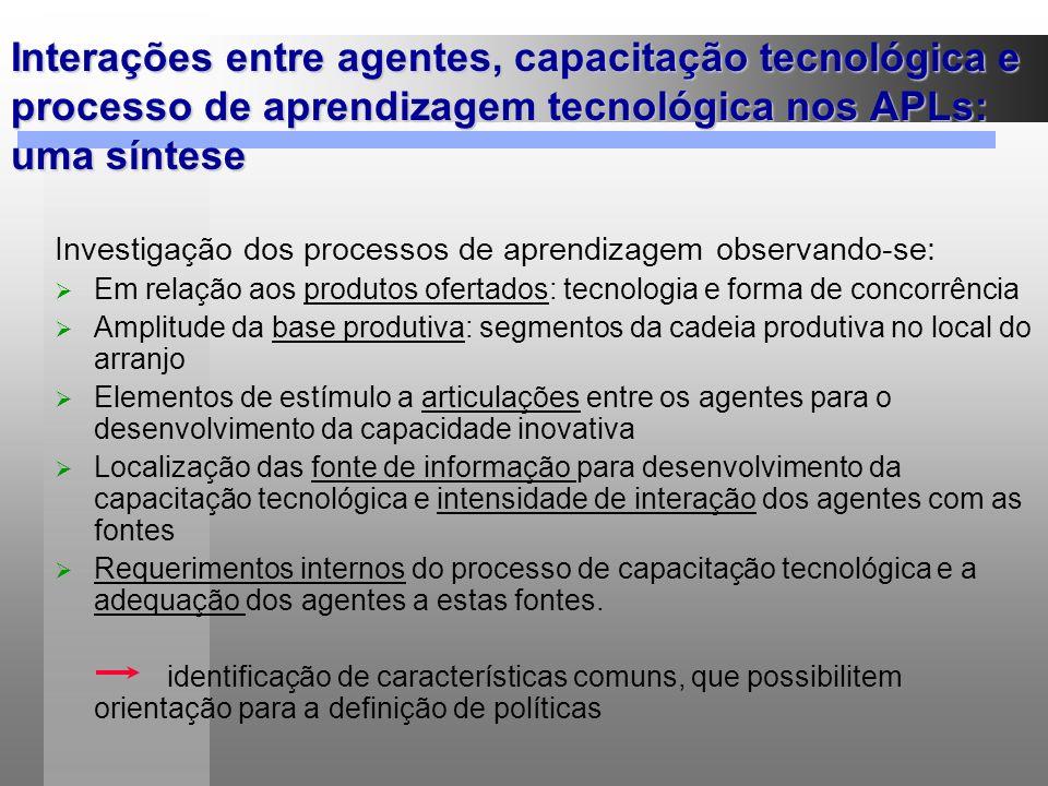 Interações entre agentes, capacitação tecnológica e processo de aprendizagem tecnológica nos APLs: uma síntese Investigação dos processos de aprendiza