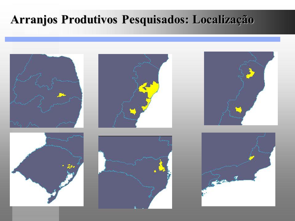 colas o Arranjos Produtivos Pesquisados: Localização