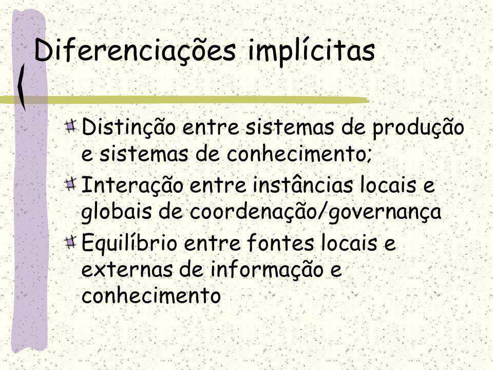 Diferenciações implícitas Distinção entre sistemas de produção e sistemas de conhecimento; Interação entre instâncias locais e globais de coordenação/