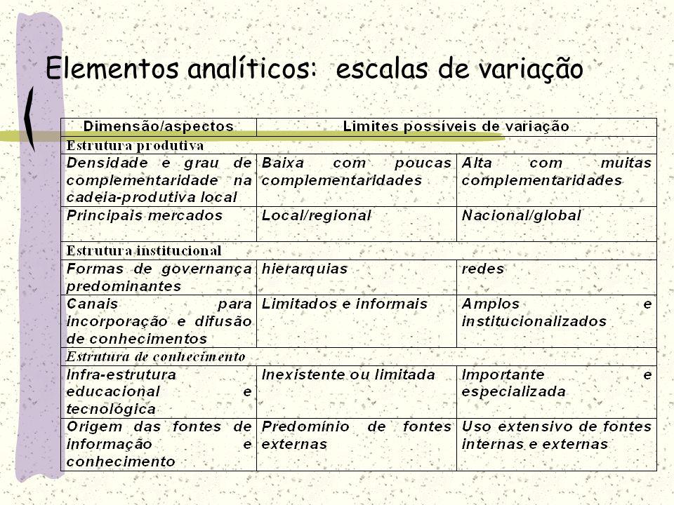 Elementos analíticos: escalas de variação