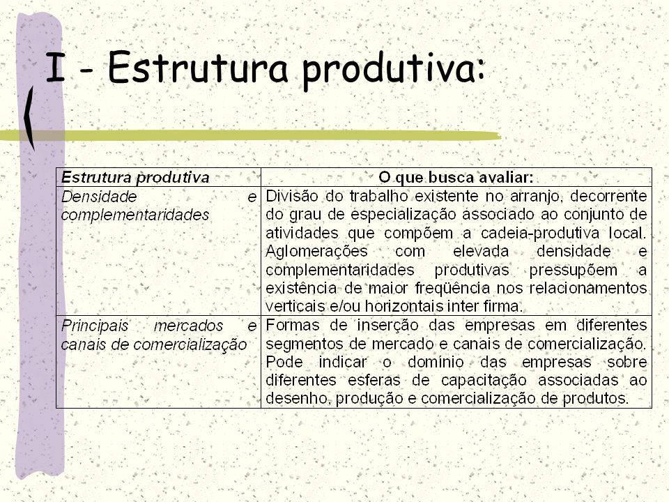 I - Estrutura produtiva: