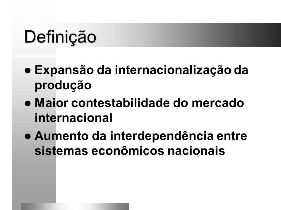 Definição Expansão da internacionalização da produção Maior contestabilidade do mercado internacional Aumento da interdependência entre sistemas econô