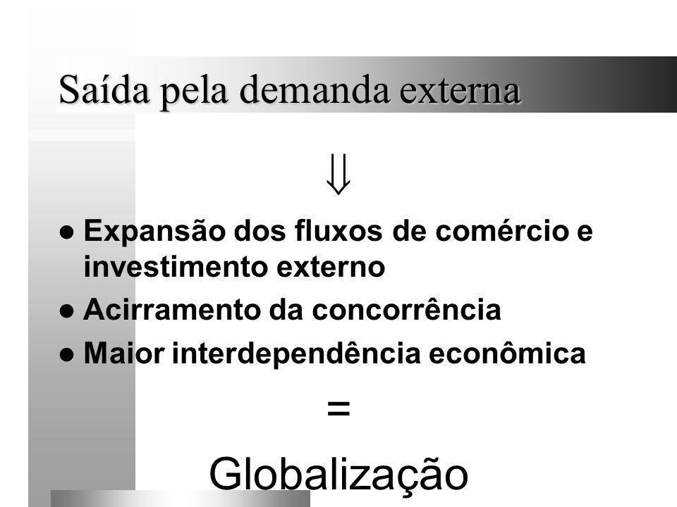 Saída pela demanda externa Expansão dos fluxos de comércio e investimento externo Acirramento da concorrência Maior interdependência econômica = Globa
