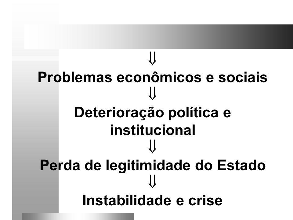 Problemas econômicos e sociais Deterioração política e institucional Perda de legitimidade do Estado Instabilidade e crise