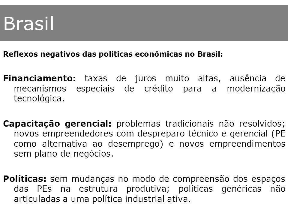 Brasil Reflexos negativos das políticas econômicas no Brasil: Financiamento: taxas de juros muito altas, ausência de mecanismos especiais de crédito p