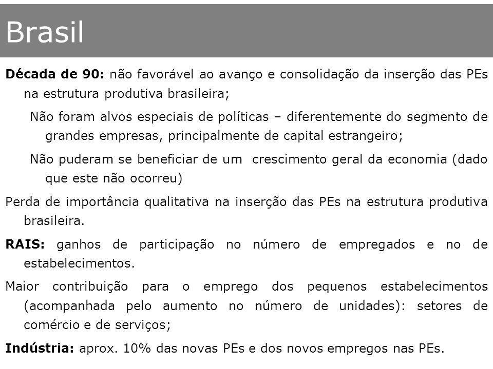Década de 90: não favorável ao avanço e consolidação da inserção das PEs na estrutura produtiva brasileira; Não foram alvos especiais de políticas – d