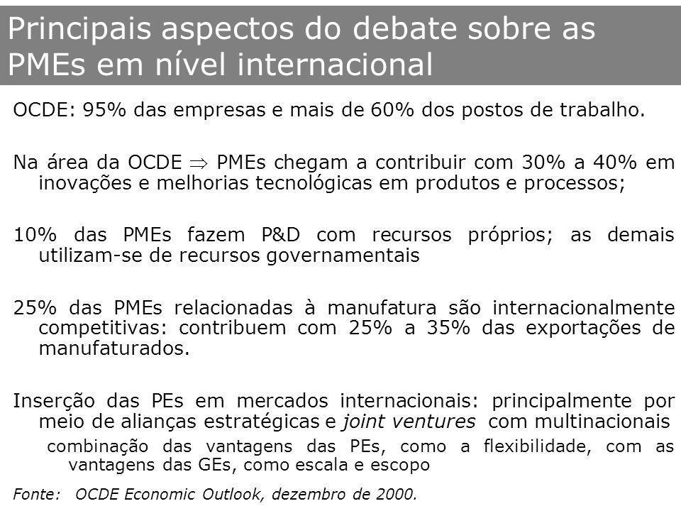 Principais aspectos do debate sobre as PMEs em nível internacional OCDE: 95% das empresas e mais de 60% dos postos de trabalho. Na área da OCDE PMEs c