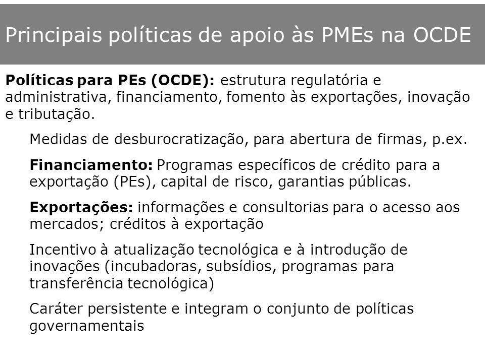 Principais políticas de apoio às PMEs na OCDE Políticas para PEs (OCDE): estrutura regulatória e administrativa, financiamento, fomento às exportações