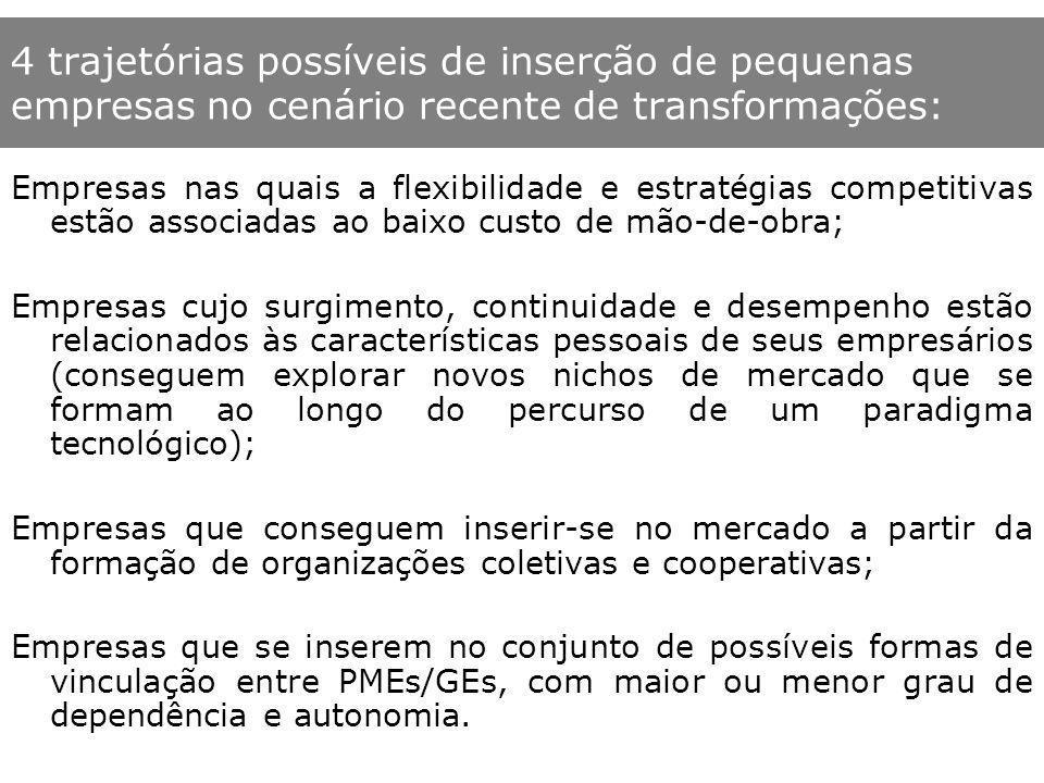 Brasil - Número de Estabelecimentos por Porte da Empresa