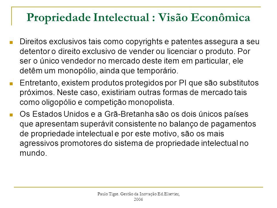 Paulo Tigre. Gestão da Inovação Ed.Elsevier, 2006 Propriedade Intelectual : Visão Econômica Direitos exclusivos tais como copyrights e patentes assegu