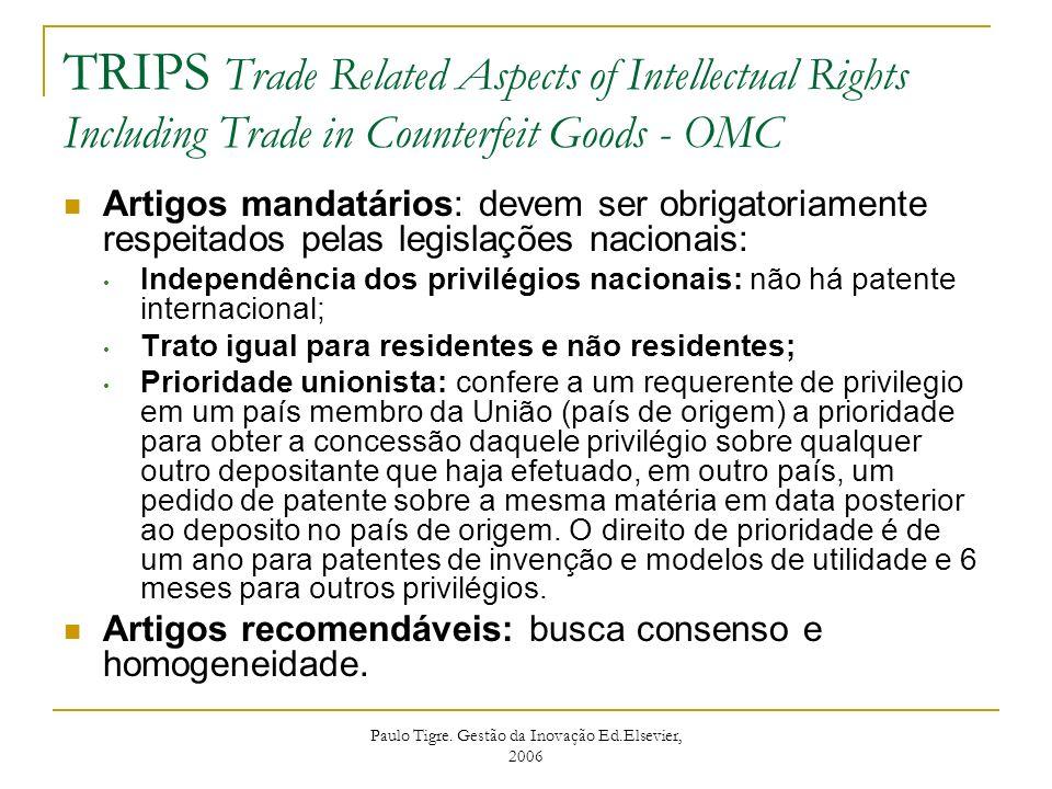 Paulo Tigre. Gestão da Inovação Ed.Elsevier, 2006 TRIPS Trade Related Aspects of Intellectual Rights Including Trade in Counterfeit Goods - OMC Artigo